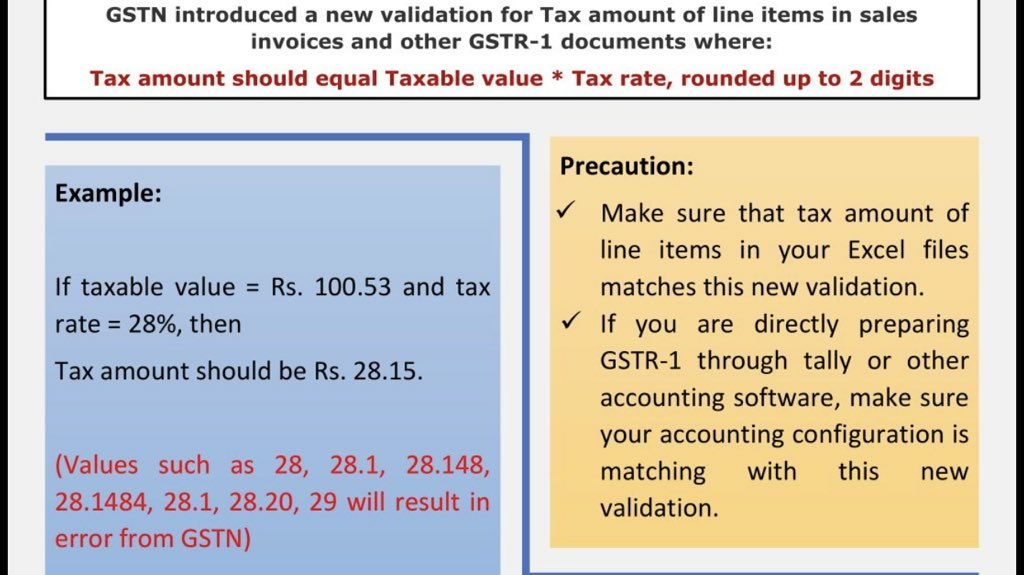 gstr1 new validation tax amount should equal taxable value x tax